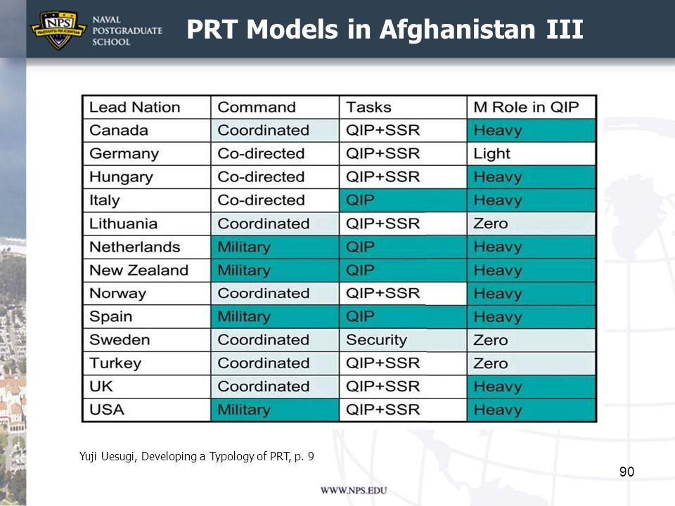 PRT Models in Afghanistan III