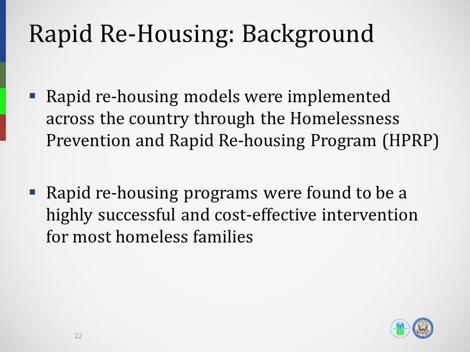 Rapid Re-Housing: Background