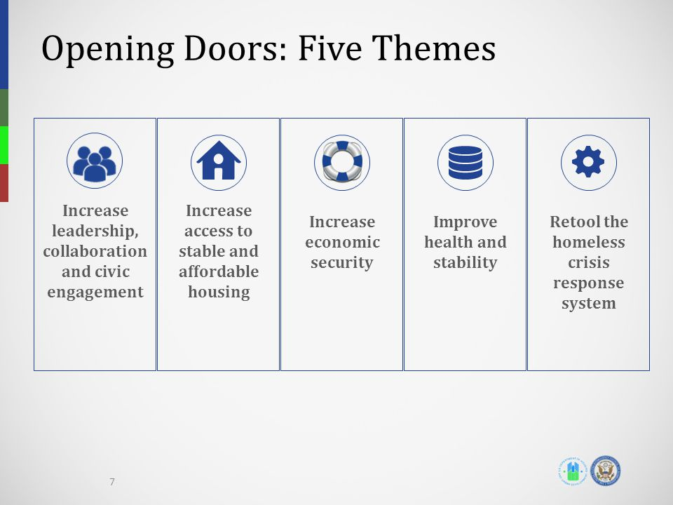 Opening Doors: Five Themes