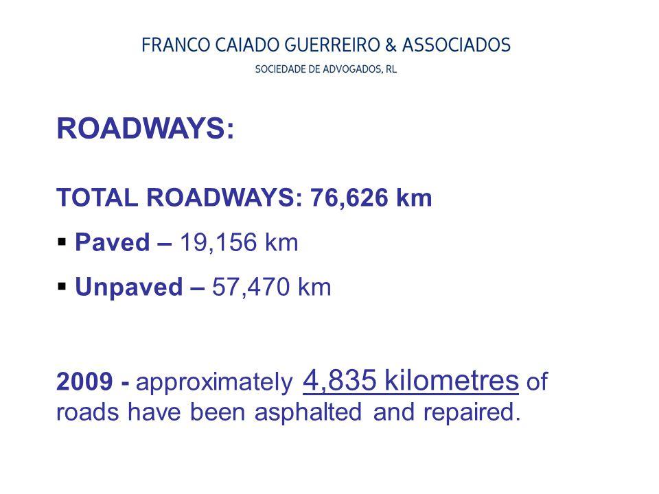ROADWAYS: TOTAL ROADWAYS: 76,626 km Paved – 19,156 km