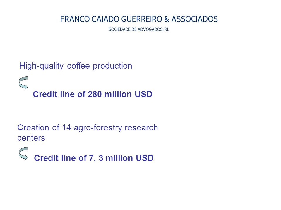 High-quality coffee production
