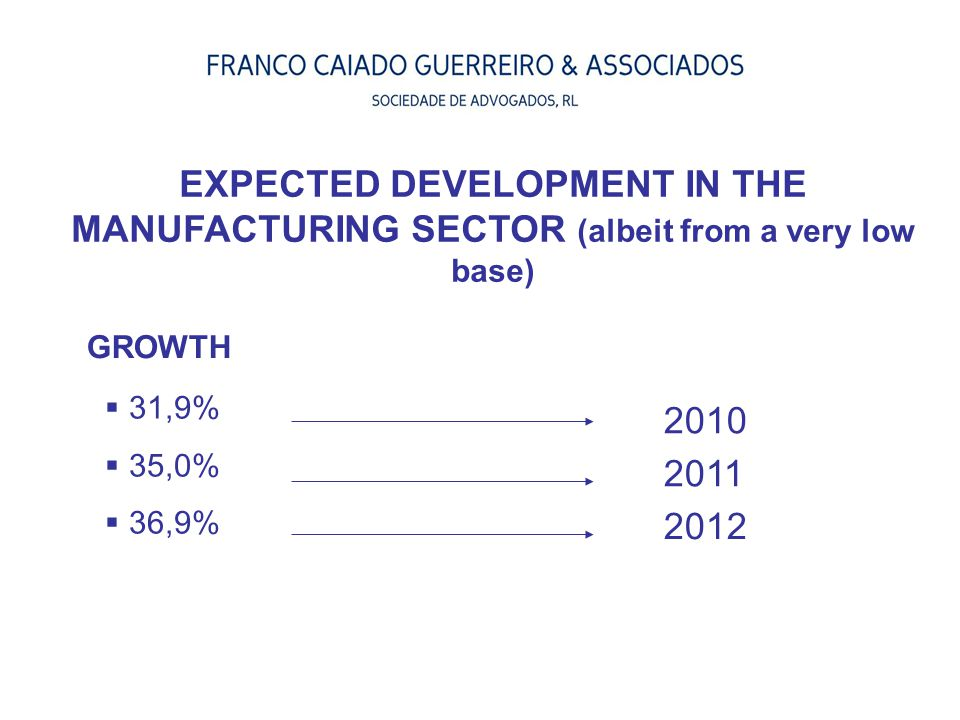EXPECTED DEVELOPMENT IN THE MANUFACTURING SECTOR (albeit from a very low base)