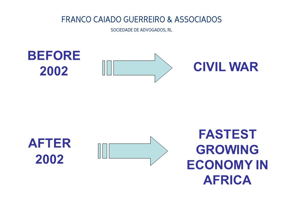 FASTEST GROWING ECONOMY IN AFRICA