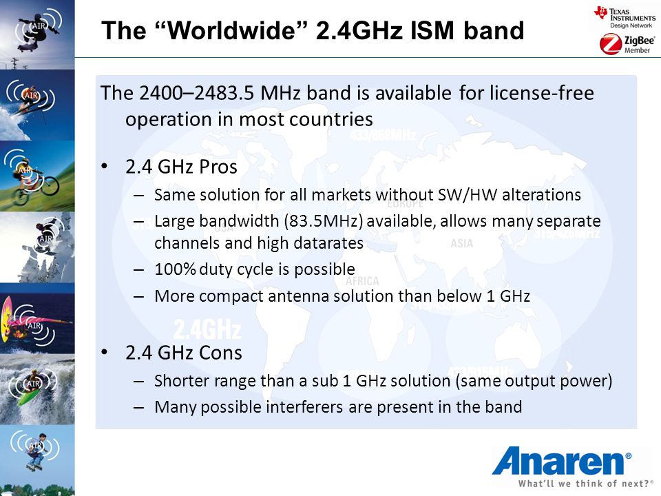 The Worldwide 2.4GHz ISM band