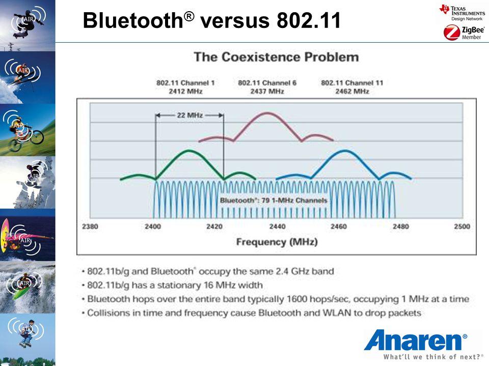 Bluetooth® versus 802.11