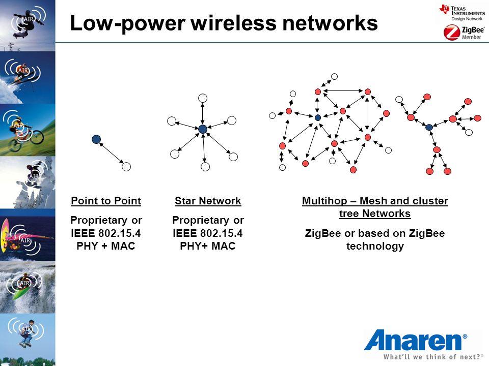 Low-power wireless networks
