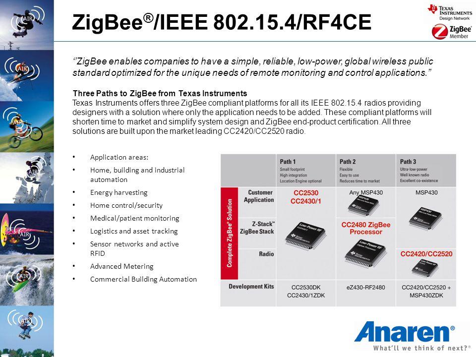 ZigBee®/IEEE 802.15.4/RF4CE