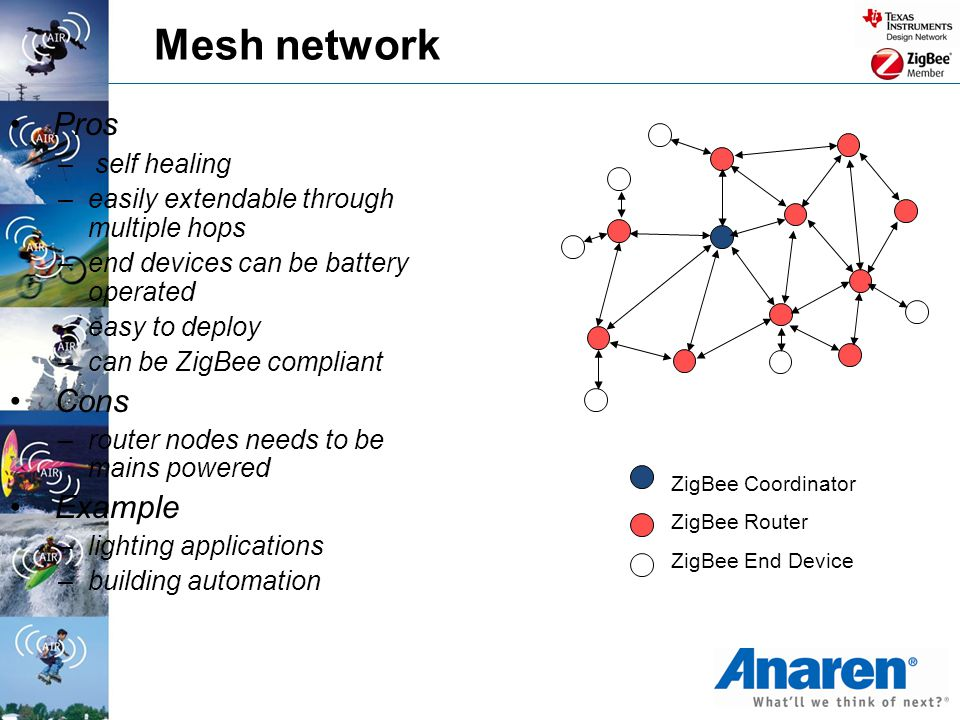 Mesh network Pros Cons Example self healing