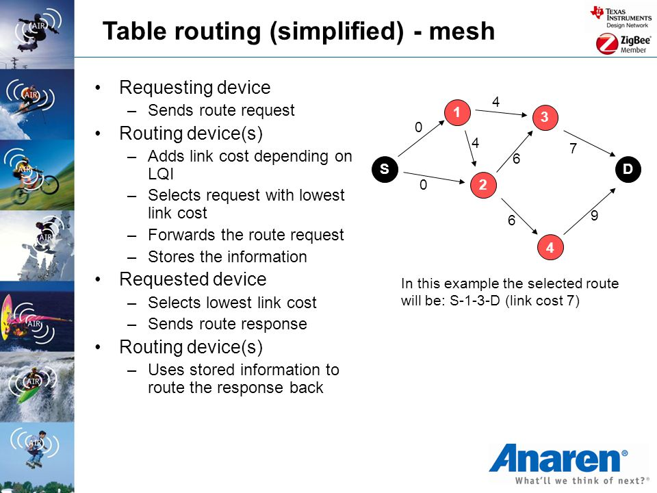 Table routing (simplified) - mesh