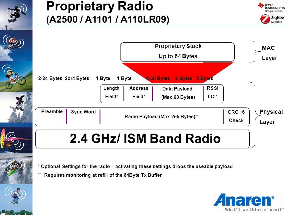 Proprietary Radio (A2500 / A1101 / A110LR09)