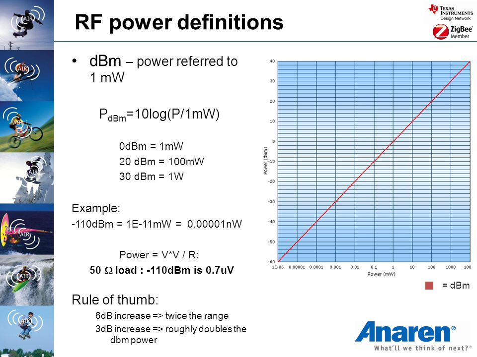 RF power definitions dBm – power referred to 1 mW Rule of thumb: