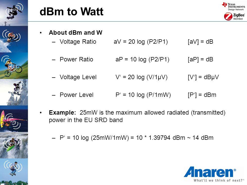 dBm to Watt About dBm and W