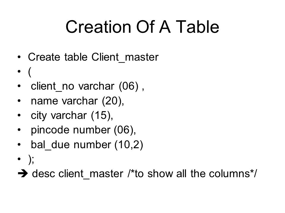 Creation Of A Table Create table Client_master (