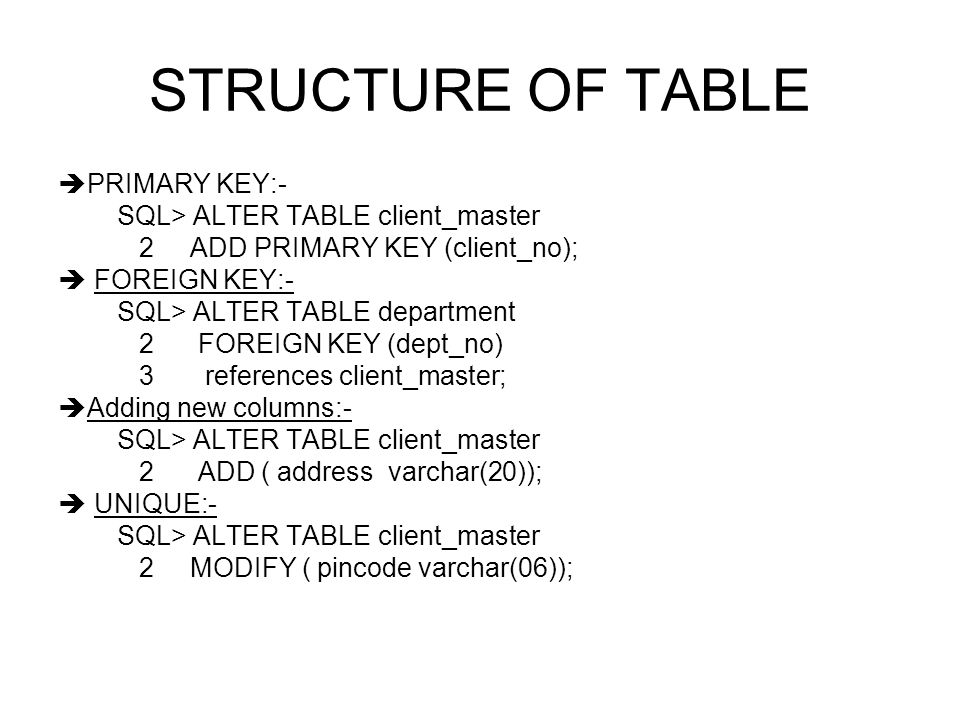 STRUCTURE OF TABLE PRIMARY KEY:- SQL> ALTER TABLE client_master