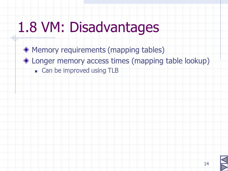 1.8 VM: Disadvantages Memory requirements (mapping tables)