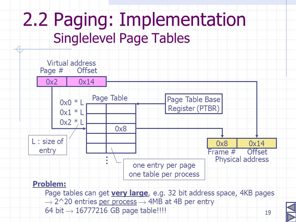2.2 Paging: Implementation Singlelevel Page Tables