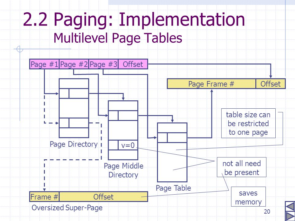 2.2 Paging: Implementation Multilevel Page Tables