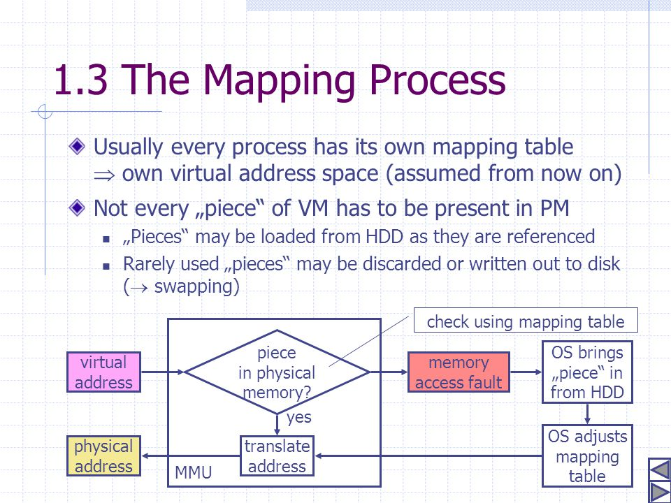 check using mapping table