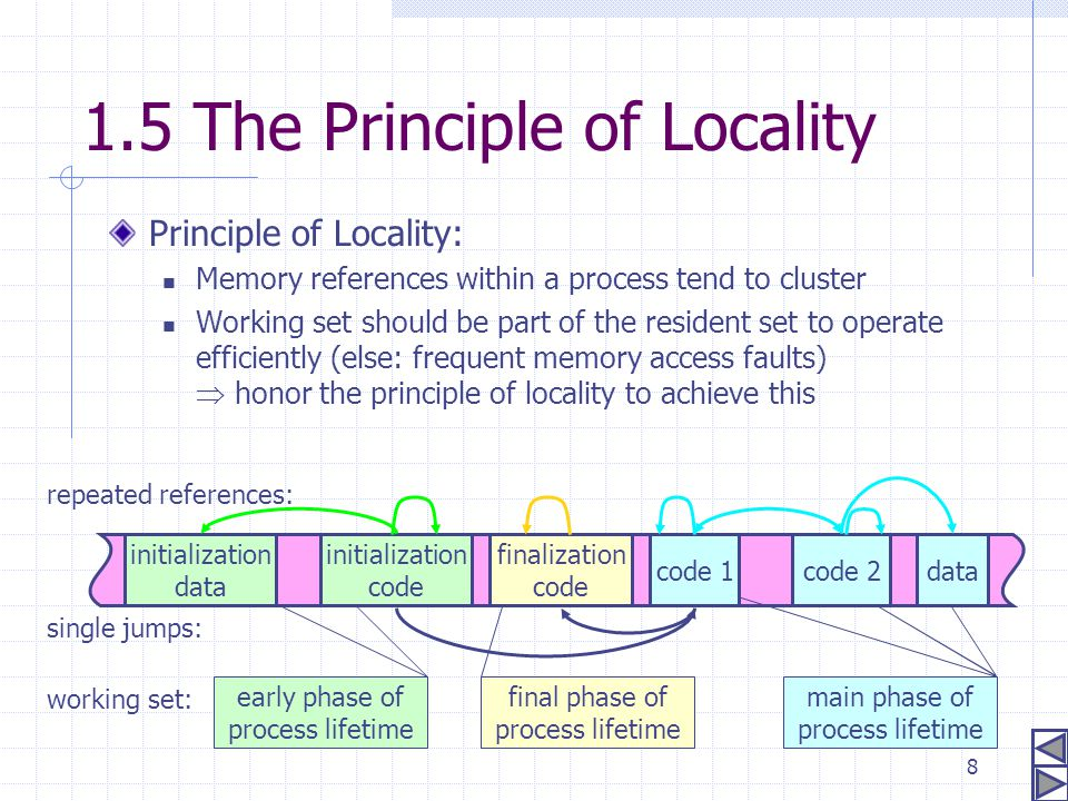 1.5 The Principle of Locality