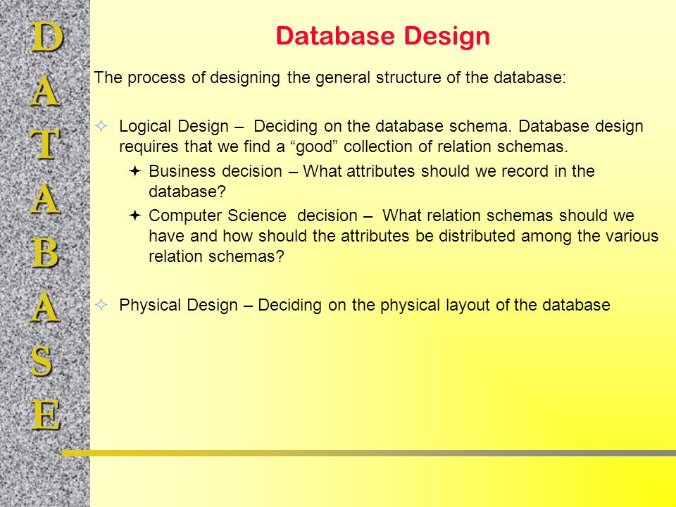 Database Design The process of designing the general structure of the database: