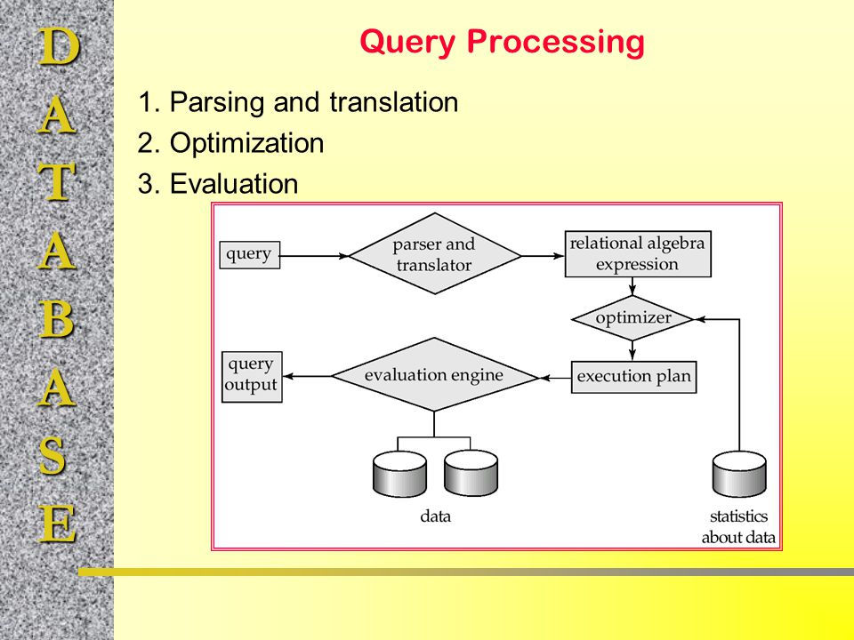 Query Processing 1. Parsing and translation 2. Optimization