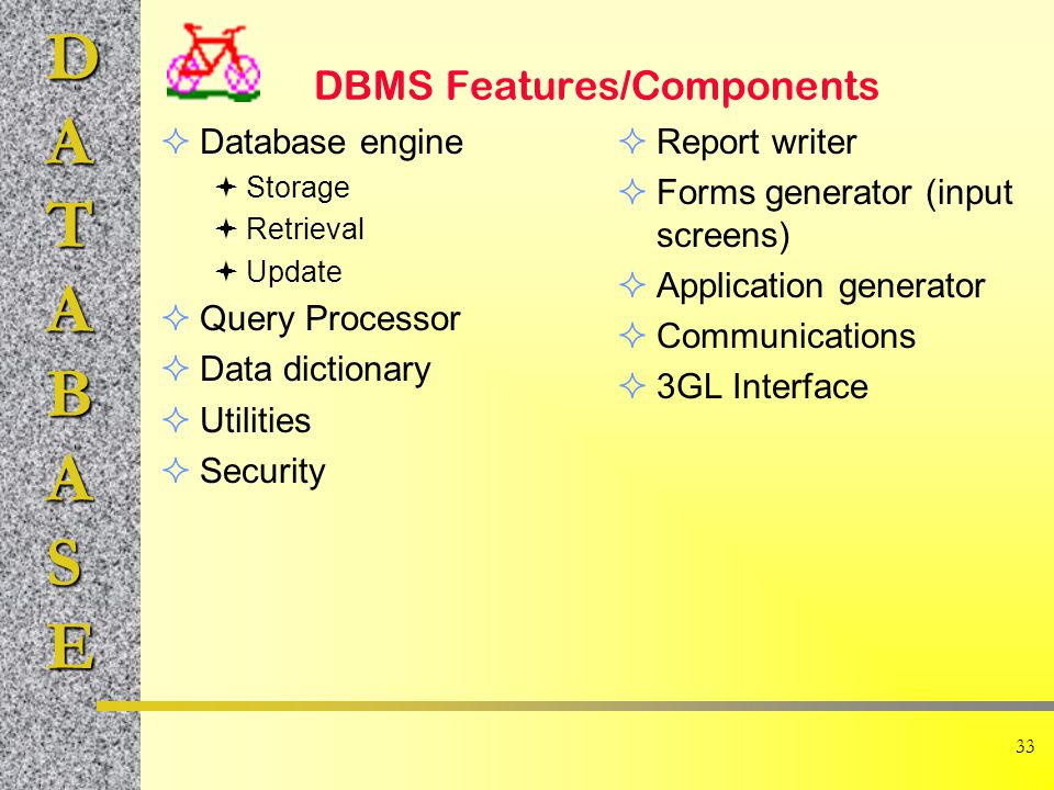 DBMS Features/Components