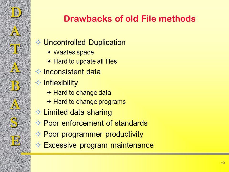 Drawbacks of old File methods