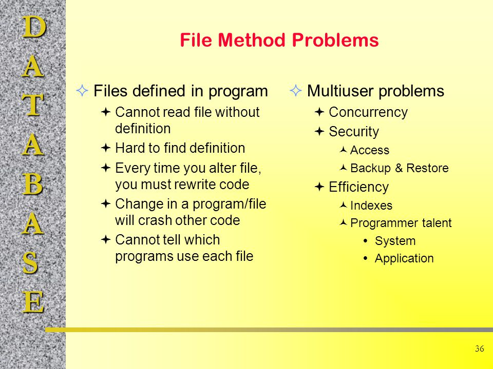 File Method Problems Files defined in program Multiuser problems