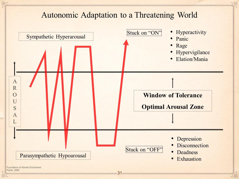 Autonomic Adaptation to a Threatening World