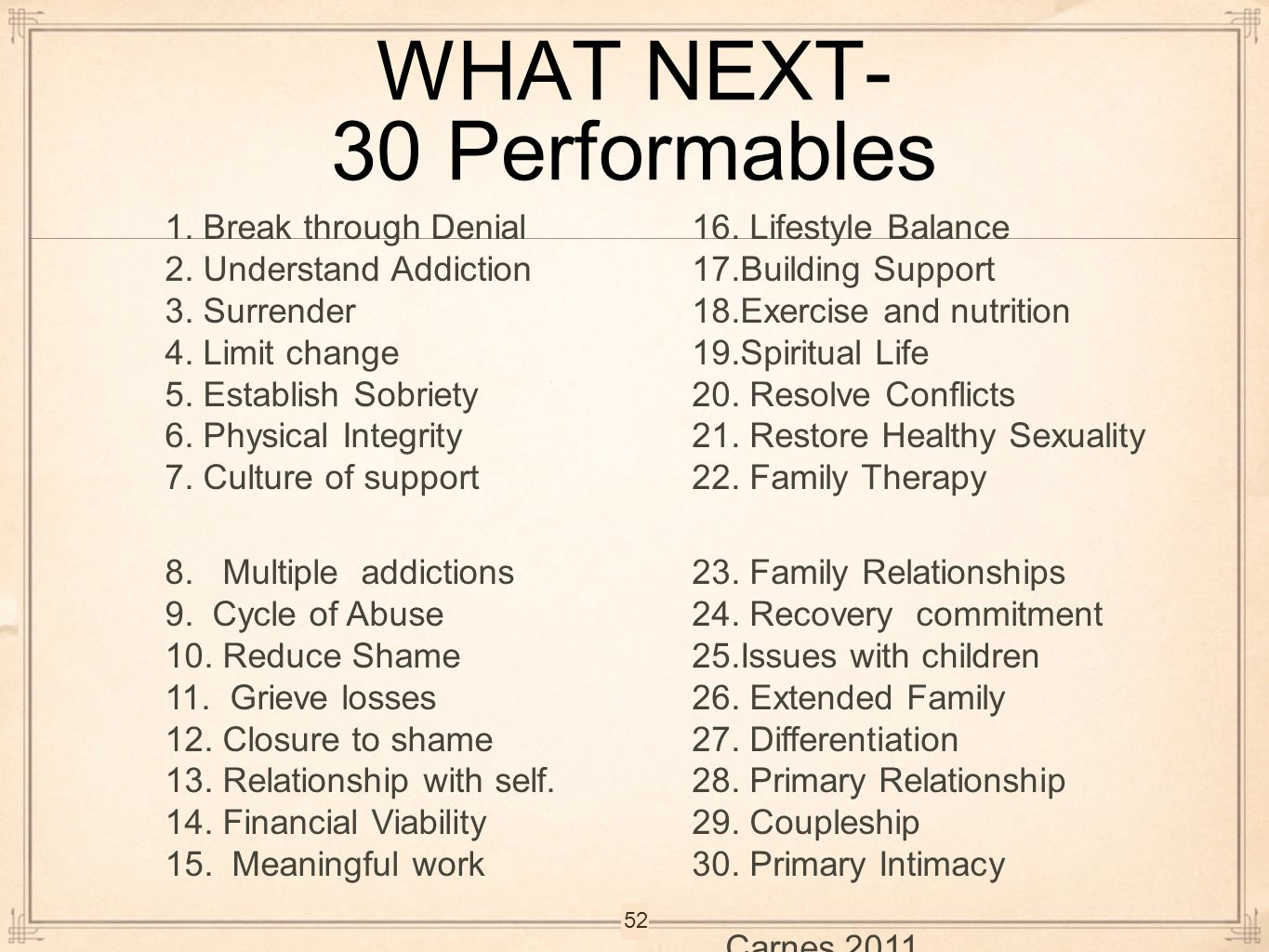 WHAT NEXT- 30 Performables