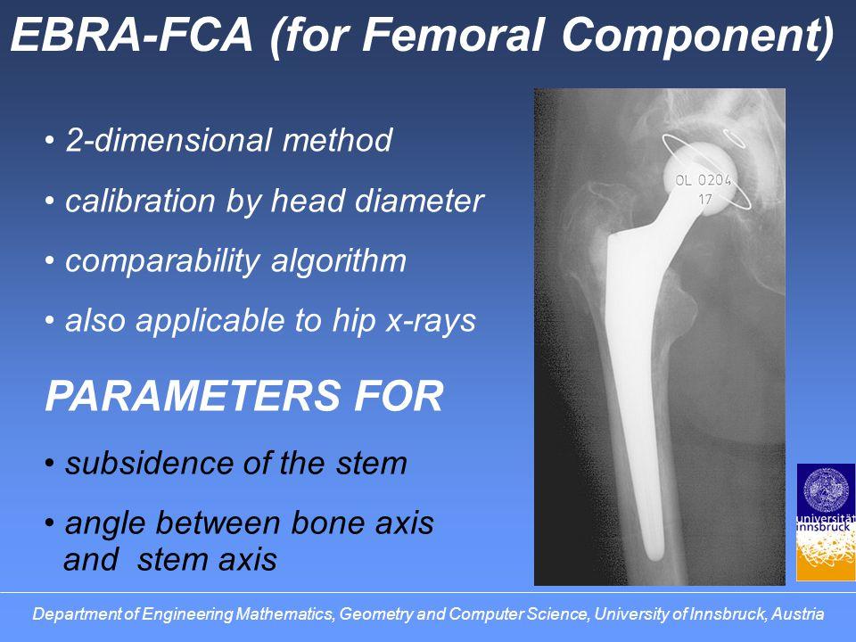 EBRA-FCA (for Femoral Component)