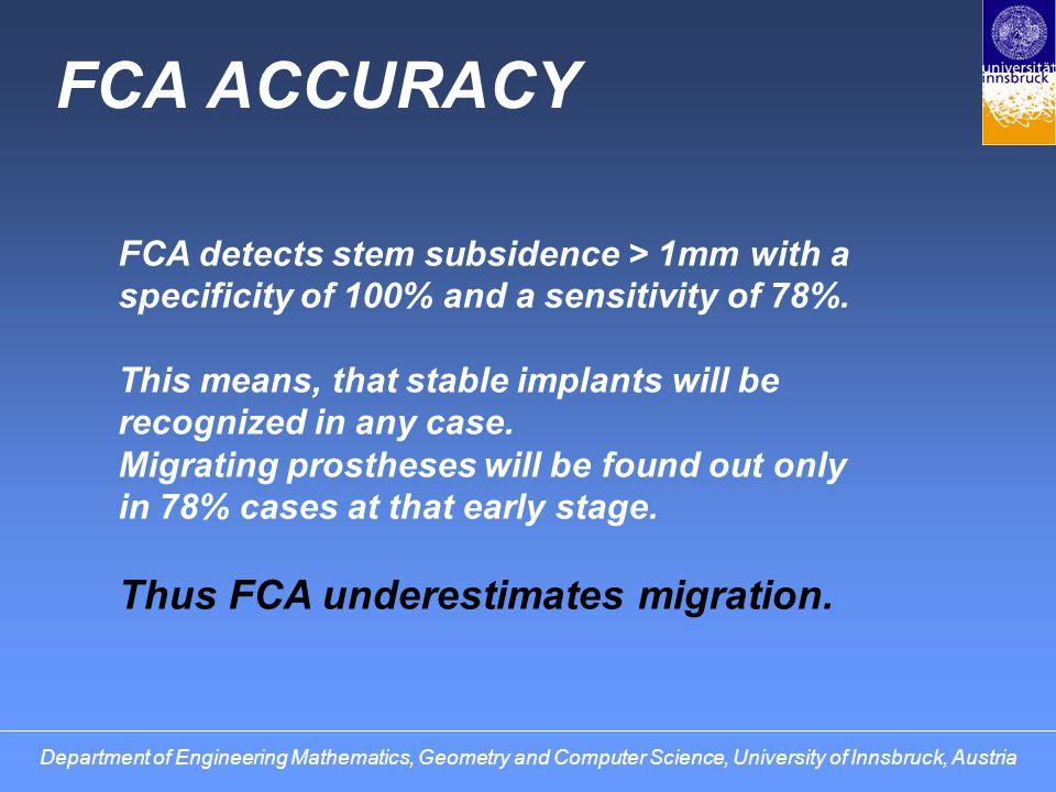 FCA ACCURACY Thus FCA underestimates migration.
