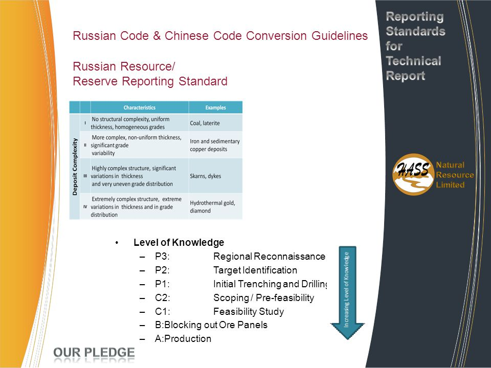 Reporting Standards for Technical Report Project Experience