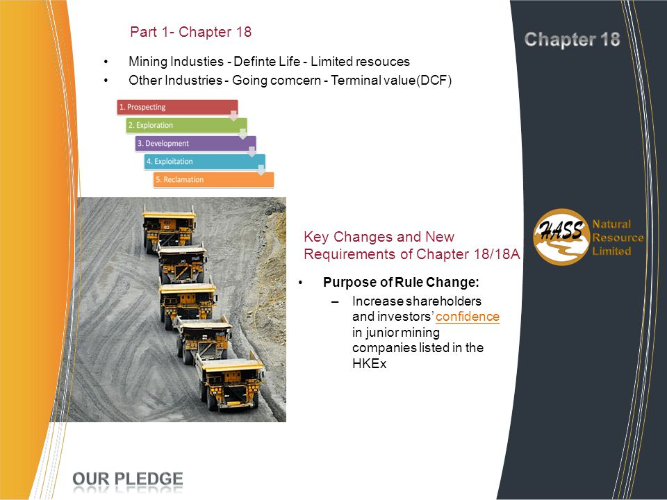 Chapter 18 Project Experience Our Pledge Part 1- Chapter 18