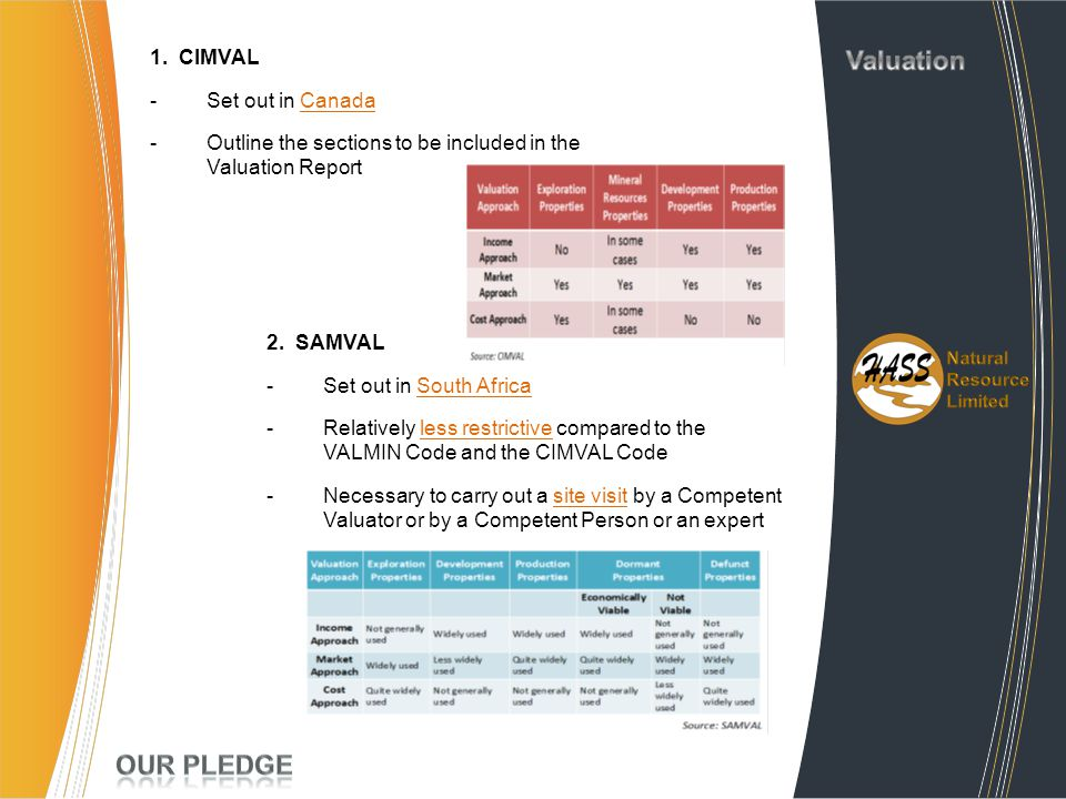 Project Experience Valuation Our Pledge 1. CIMVAL Set out in Canada