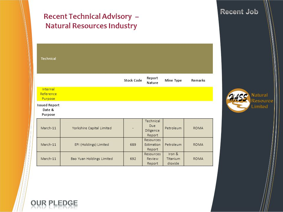 Recent Technical Advisory – Natural Resources Industry