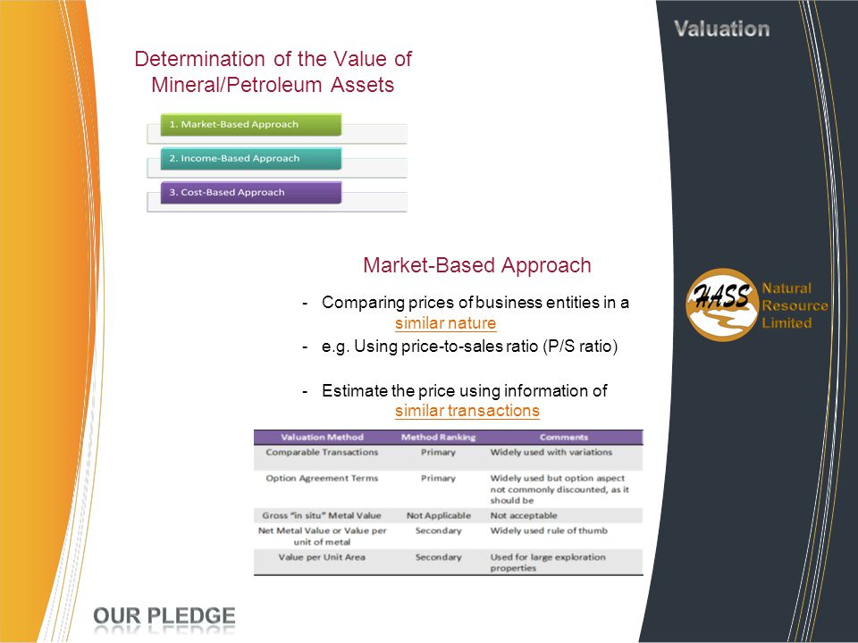 Determination of the Value of Mineral/Petroleum Assets
