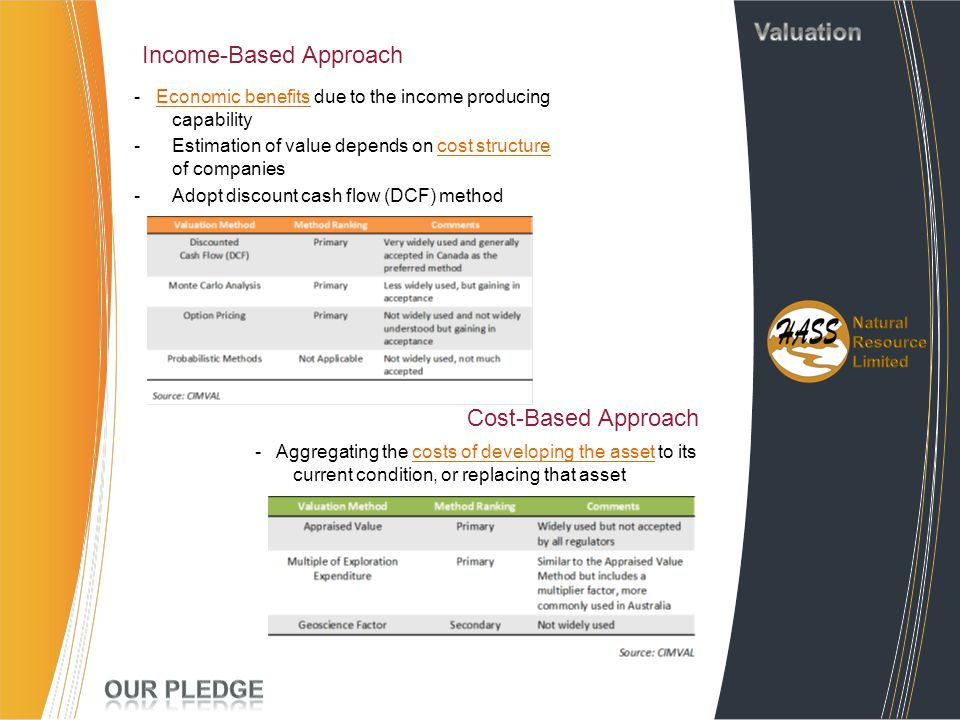 Income-Based Approach
