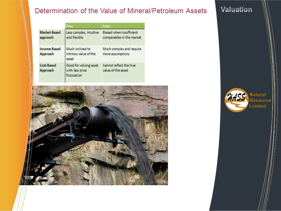 Determination of the Value of Mineral/Petroleum Assets Valuation