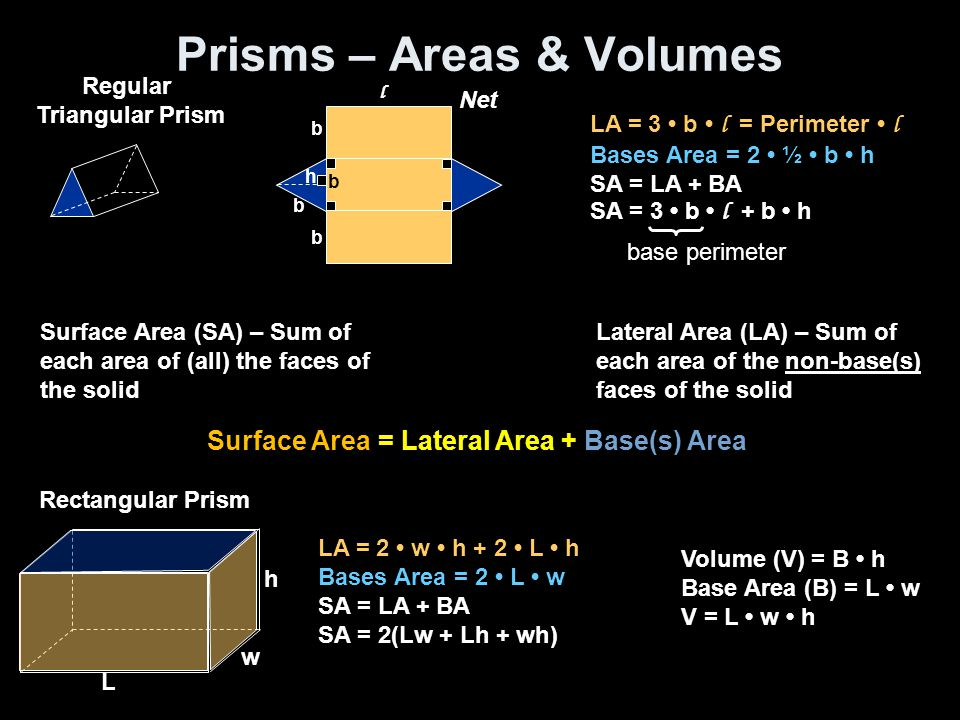 Prisms – Areas & Volumes