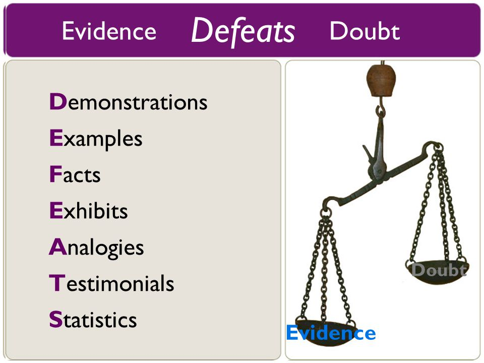 Defeats Evidence Doubt Demonstrations Examples Facts Exhibits