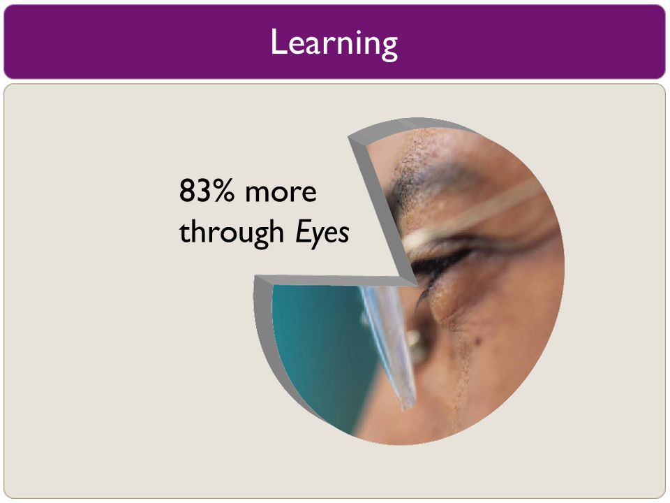 Learning 83% more through Eyes