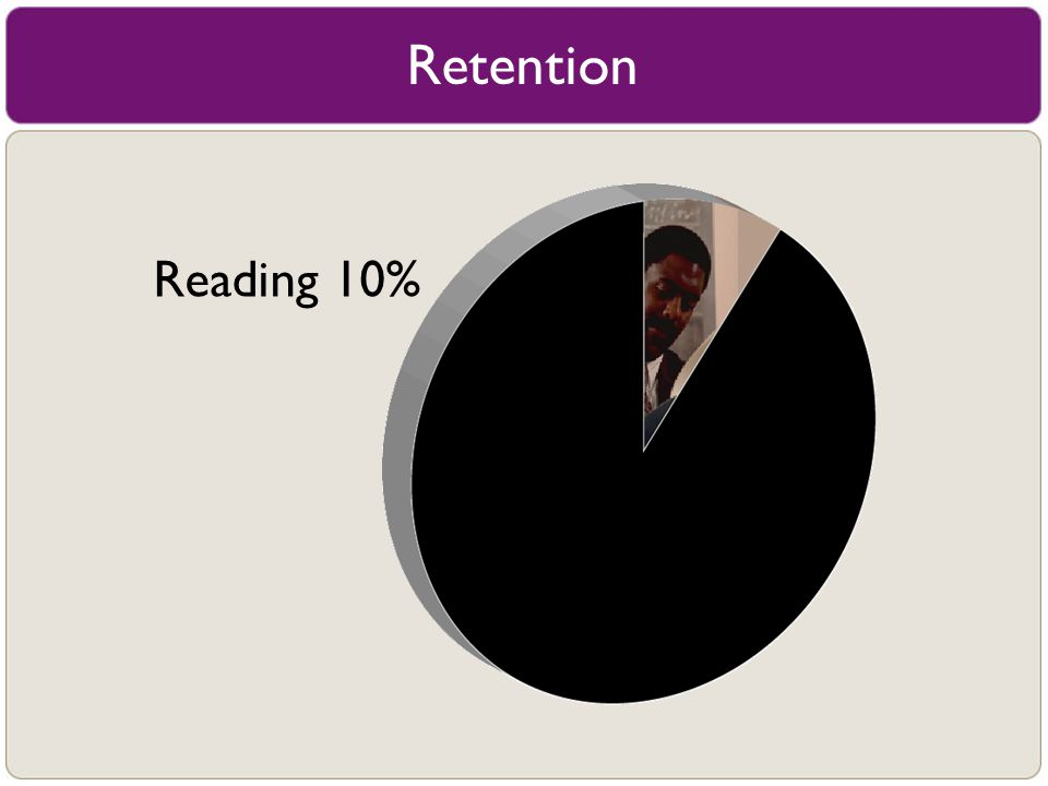 Retention Reading 10%