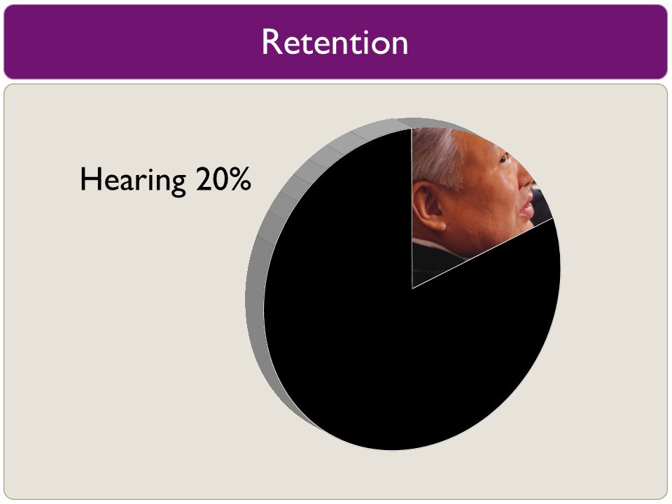 Retention Hearing 20%