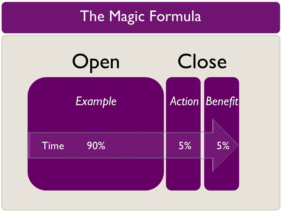 The Magic Formula Open Close Example Action Benefit Time 90% 5% 5%