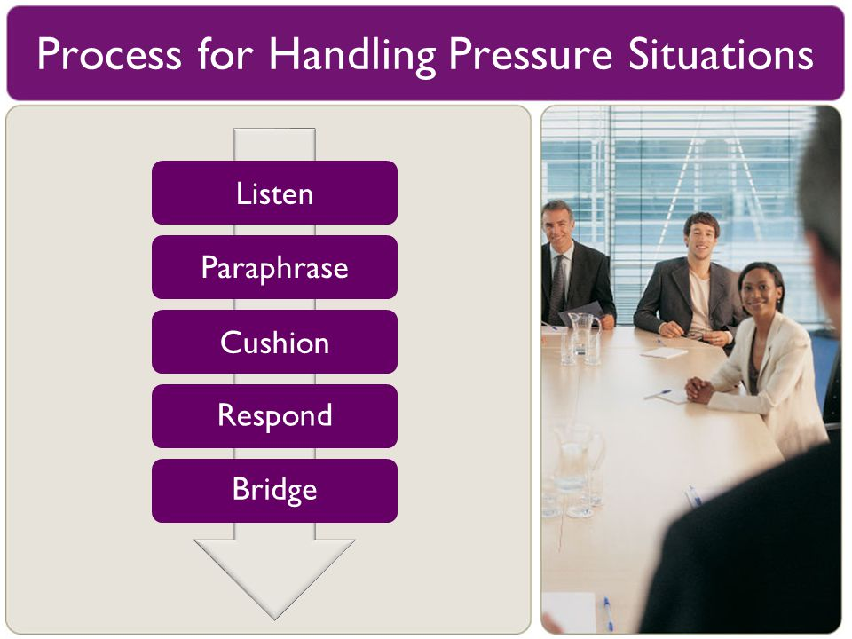 Process for Handling Pressure Situations