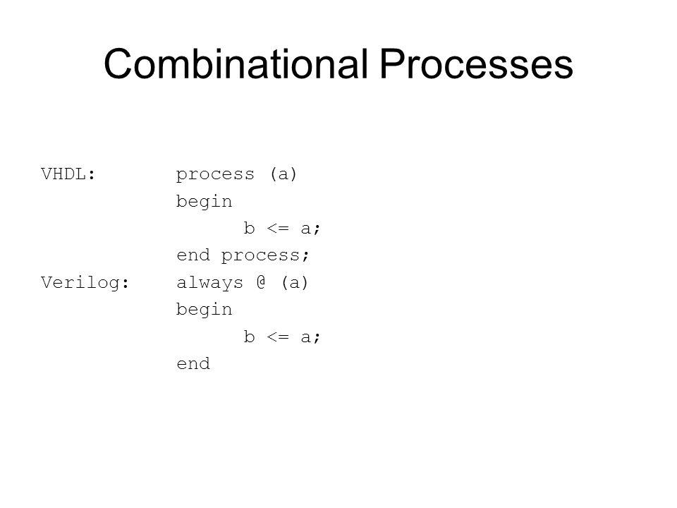 Combinational Processes