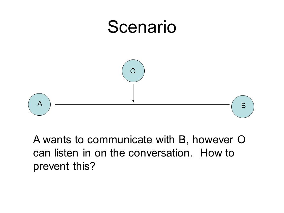 Scenario O. A. B. A wants to communicate with B, however O can listen in on the conversation.