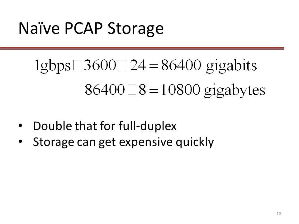 Naïve PCAP Storage Double that for full-duplex