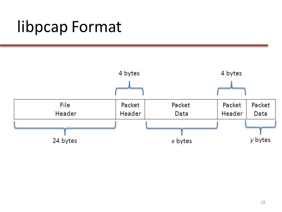 libpcap Format 4 bytes 4 bytes File Header Packet Data 24 bytes